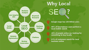 Local-SEO-Services-Hilton-Head