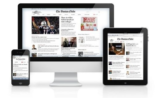 Does Your Website Work On Mobile Devices